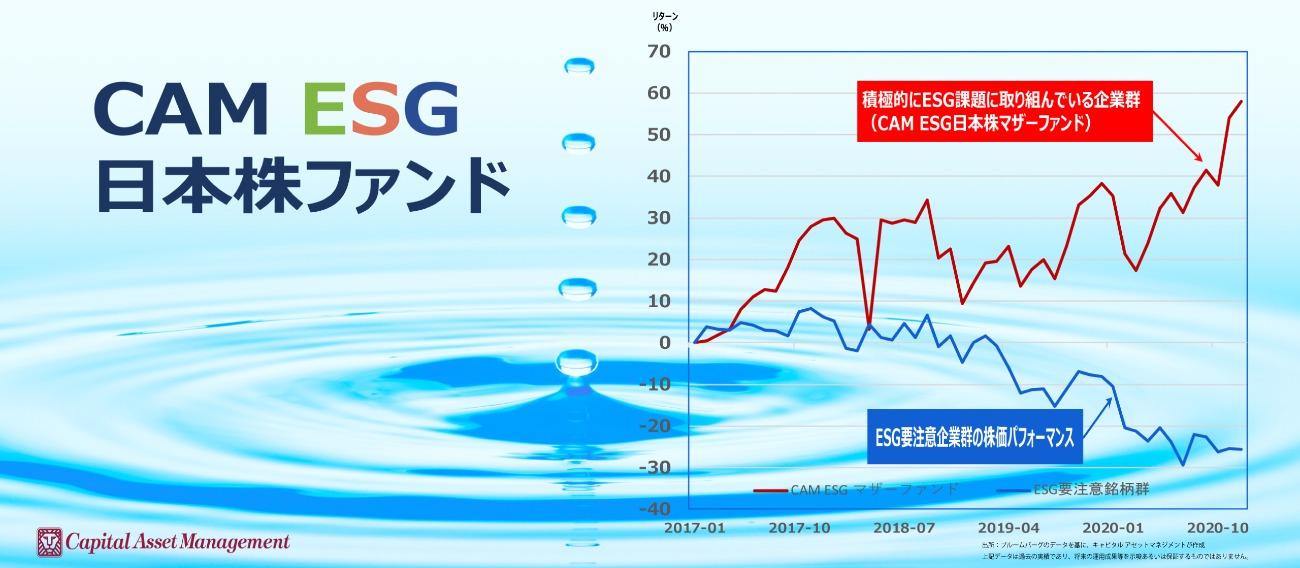 【ESGのガバナンスリスク】